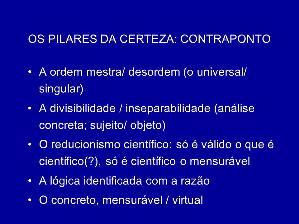 OS PILARES DA CERTEZA: CONTRAPONTO