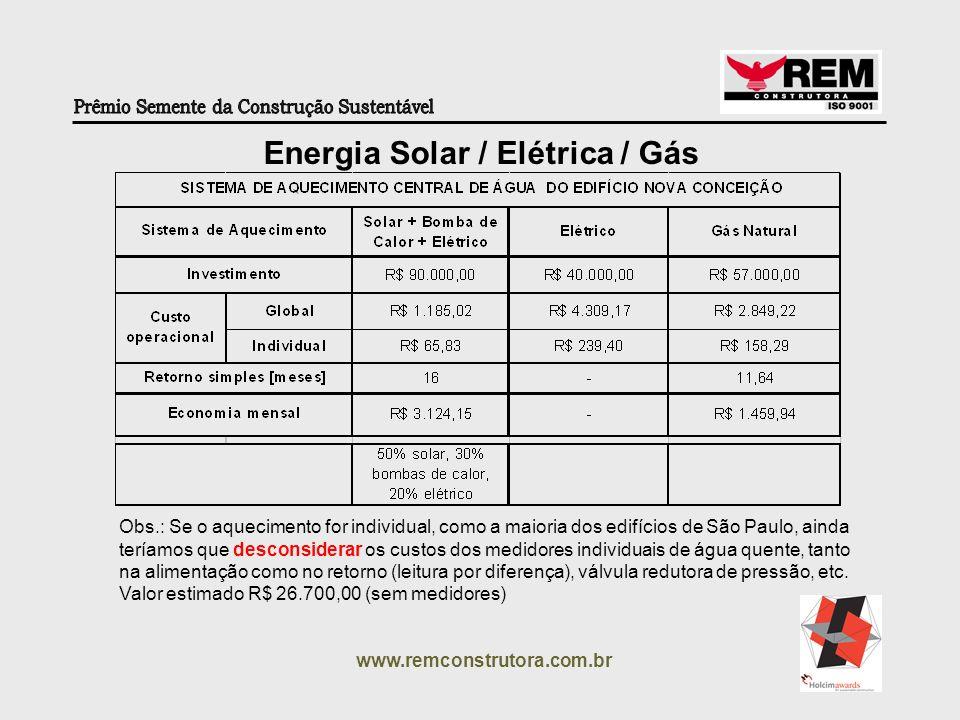 Energia Solar / Elétrica / Gás