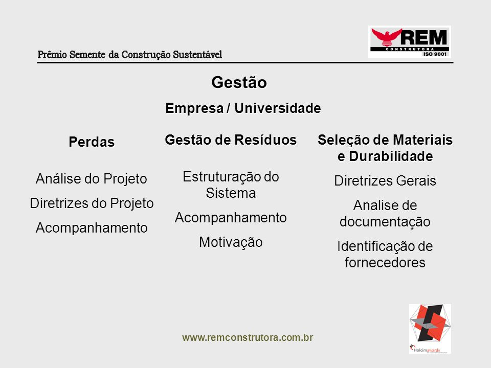 Empresa / Universidade Seleção de Materiais e Durabilidade