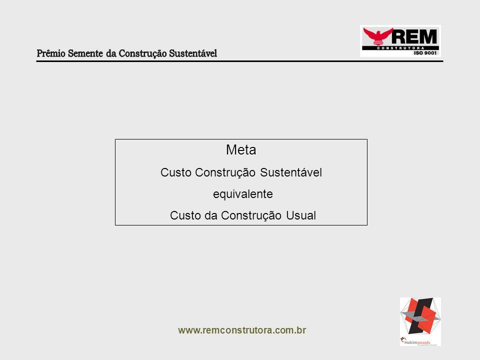 Meta Custo Construção Sustentável equivalente