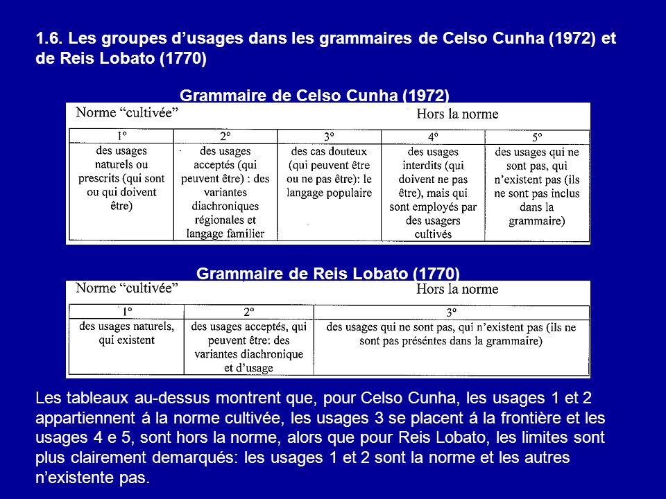 Grammaire de Celso Cunha (1972) Grammaire de Reis Lobato (1770)