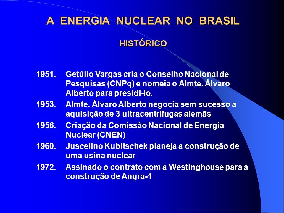 A ENERGIA NUCLEAR NO BRASIL