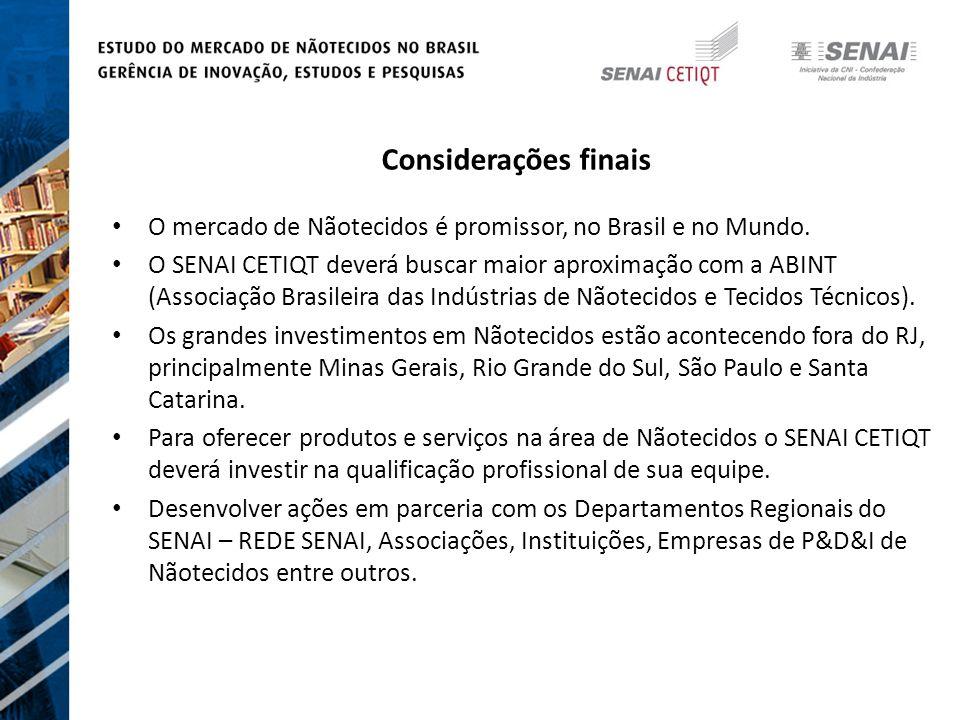 Considerações finais O mercado de Nãotecidos é promissor, no Brasil e no Mundo.
