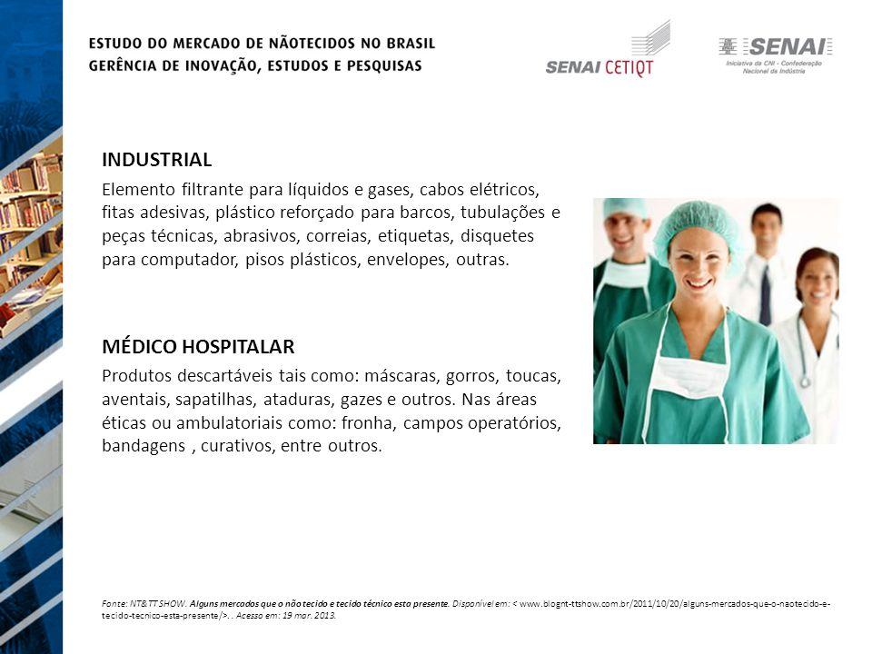 INDUSTRIAL MÉDICO HOSPITALAR