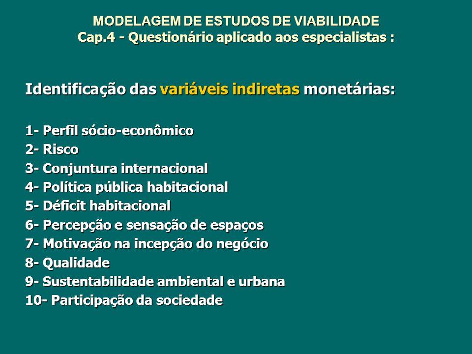 Identificação das variáveis indiretas monetárias:
