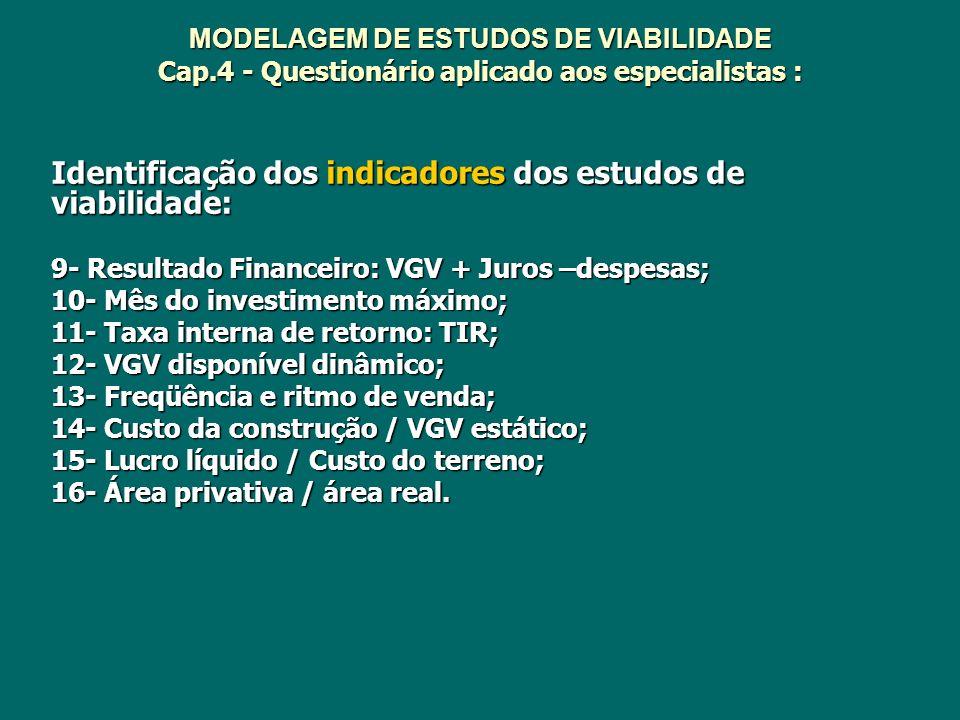 Identificação dos indicadores dos estudos de viabilidade: