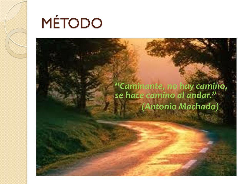 MÉTODO (Antonio Machado)