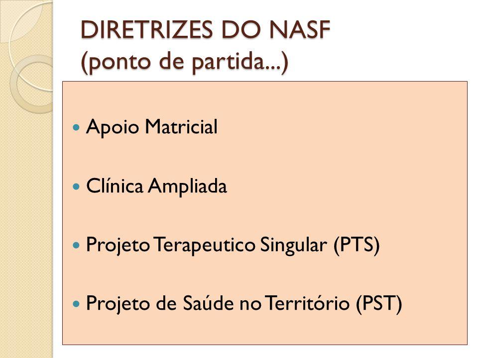 DIRETRIZES DO NASF (ponto de partida...)