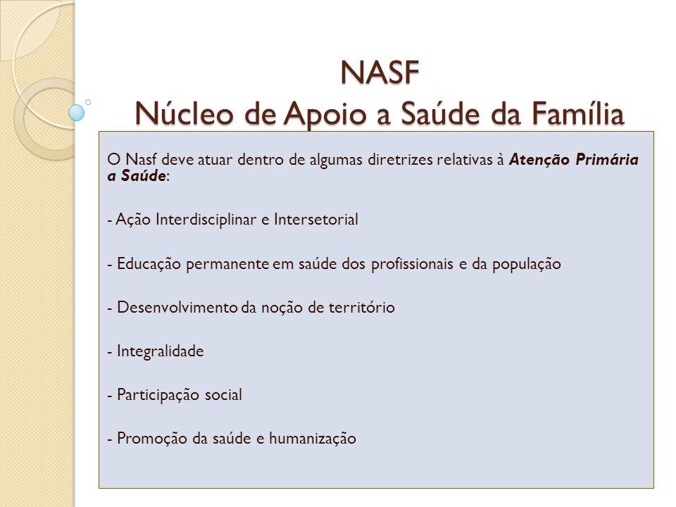 NASF Núcleo de Apoio a Saúde da Família