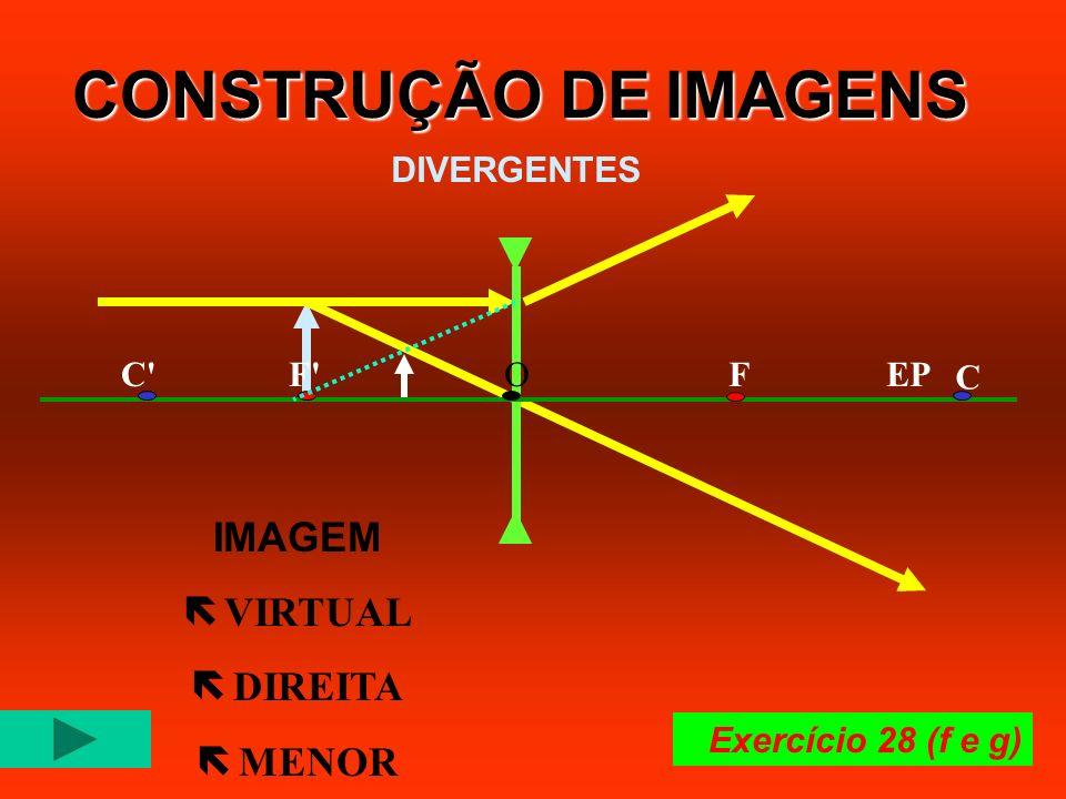 CONSTRUÇÃO DE IMAGENS IMAGEM VIRTUAL DIREITA MENOR DIVERGENTES C F O