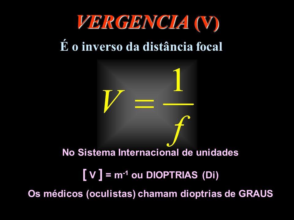 VERGENCIA (V) É o inverso da distância focal