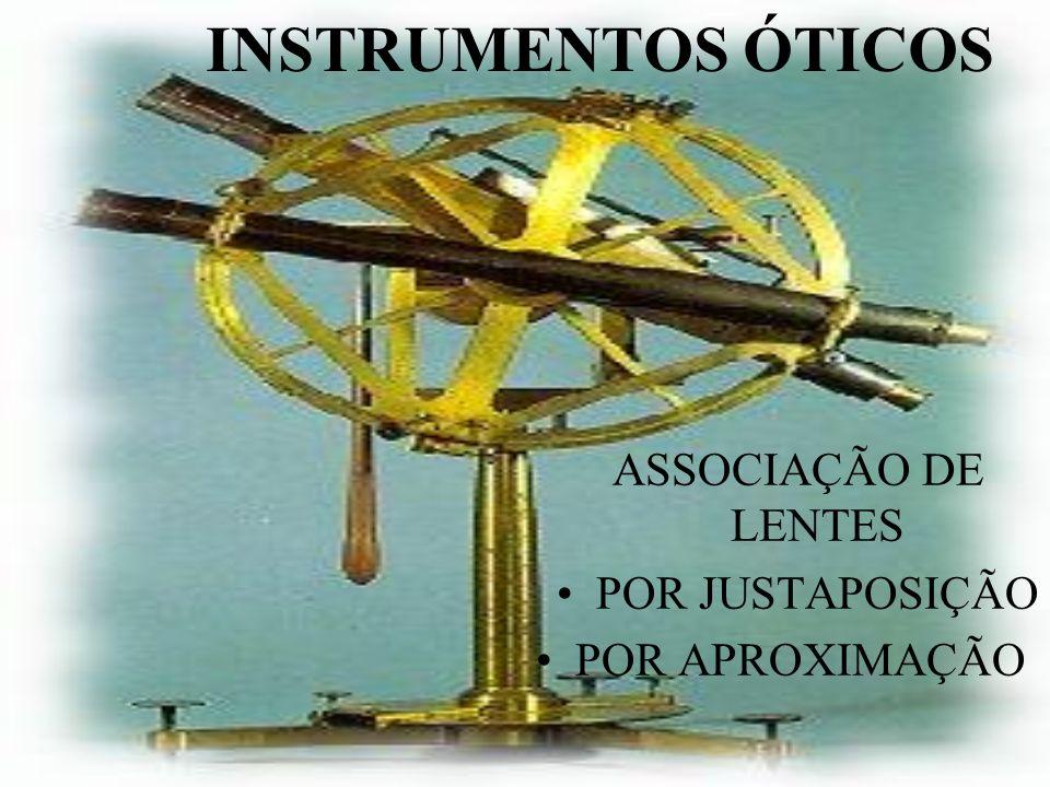 INSTRUMENTOS ÓTICOS ASSOCIAÇÃO DE LENTES POR JUSTAPOSIÇÃO