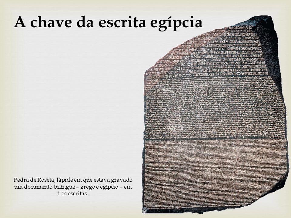 A chave da escrita egípcia