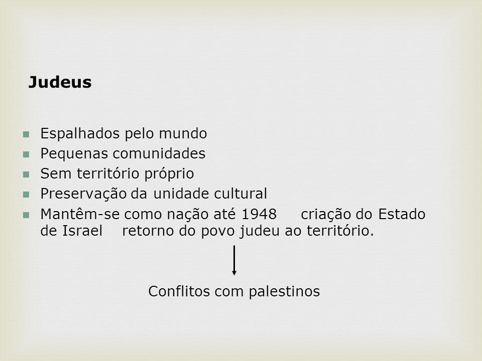 Conflitos com palestinos