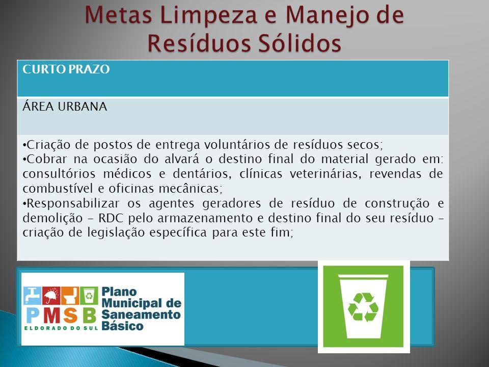 Metas Limpeza e Manejo de Resíduos Sólidos