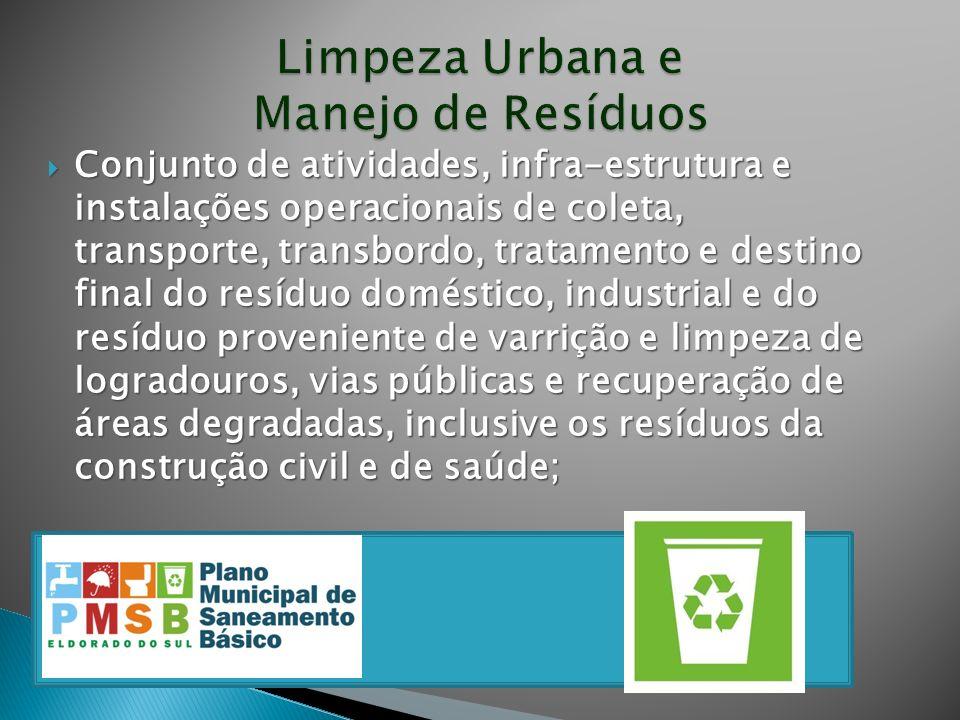 Limpeza Urbana e Manejo de Resíduos