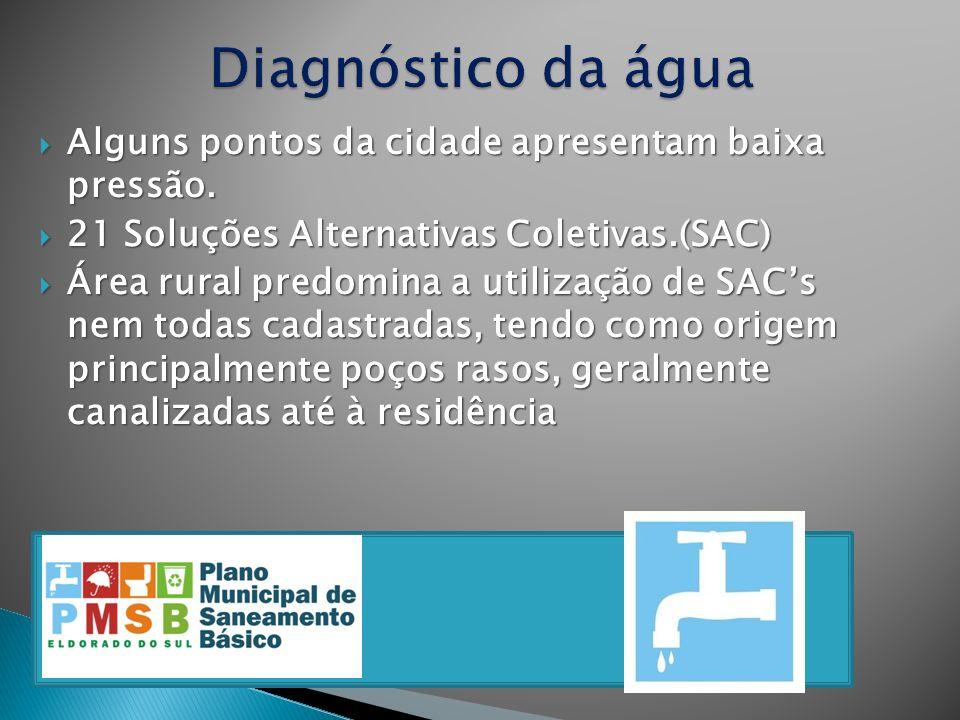 Diagnóstico da água Alguns pontos da cidade apresentam baixa pressão.