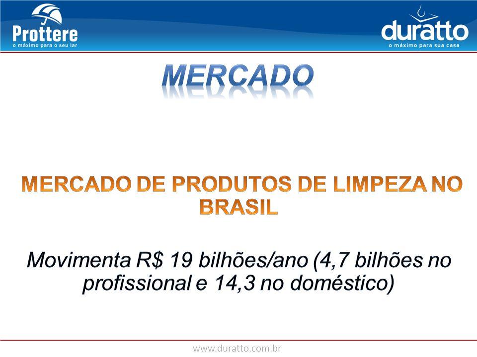 MERCADO DE PRODUTOS DE LIMPEZA NO BRASIL