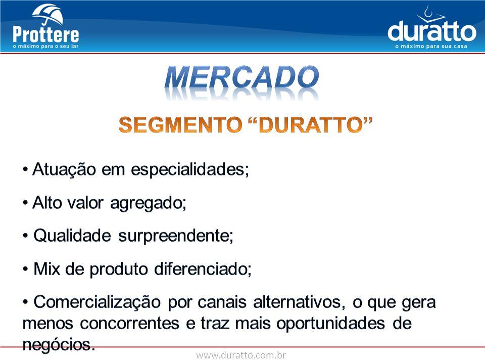 MERCADO SEGMENTO DURATTO Atuação em especialidades;