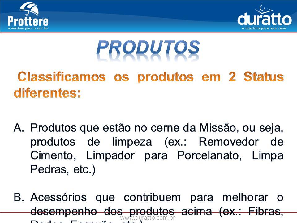 PRODUTOS Classificamos os produtos em 2 Status diferentes: