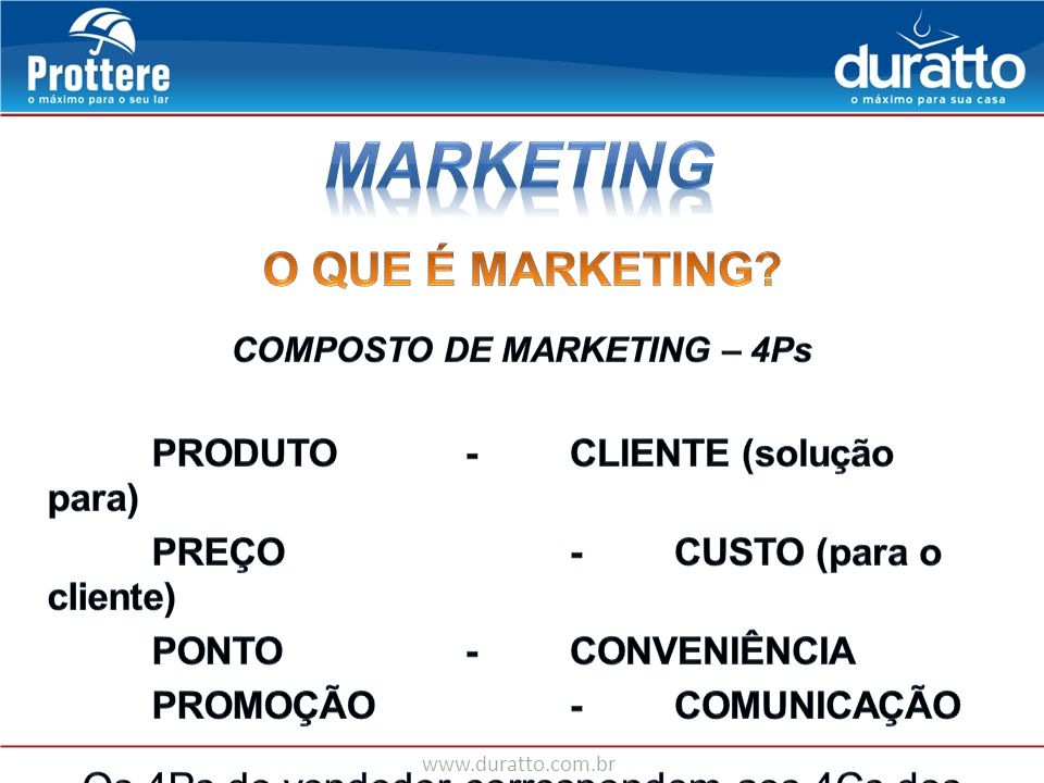 COMPOSTO DE MARKETING – 4Ps