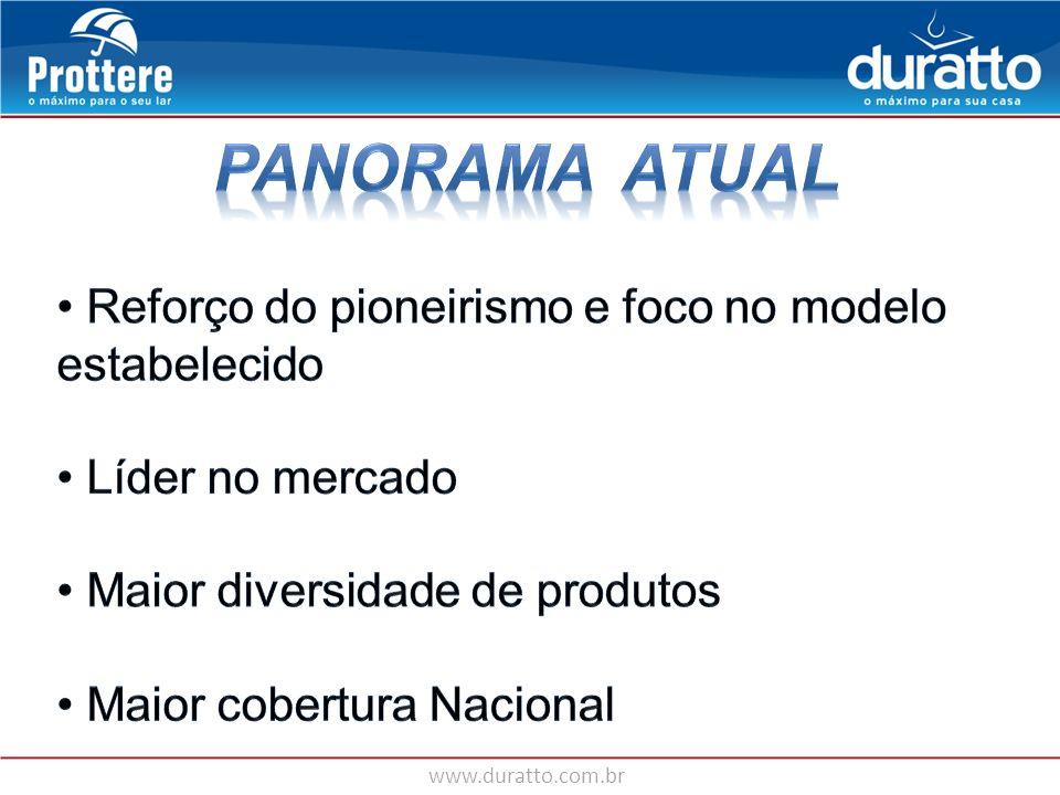PANORAMA ATUAL Reforço do pioneirismo e foco no modelo estabelecido