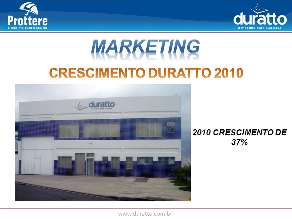 MARKETING Crescimento DURATTO 2010 2010 CRESCIMENTO DE 37%