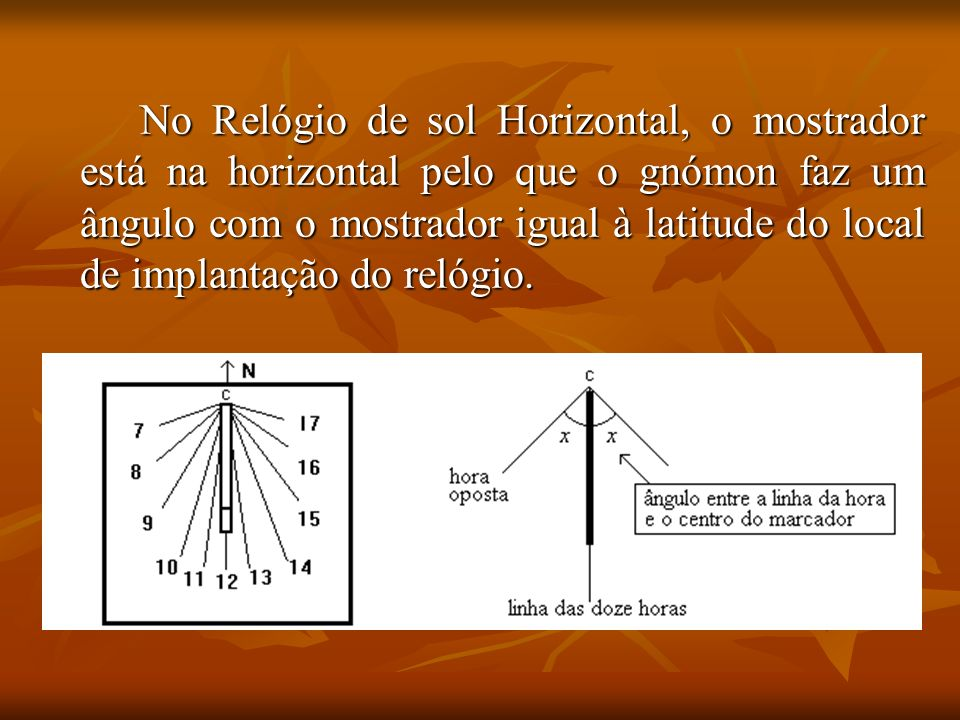 No Relógio de sol Horizontal, o mostrador está na horizontal pelo que o gnómon faz um ângulo com o mostrador igual à latitude do local de implantação do relógio.