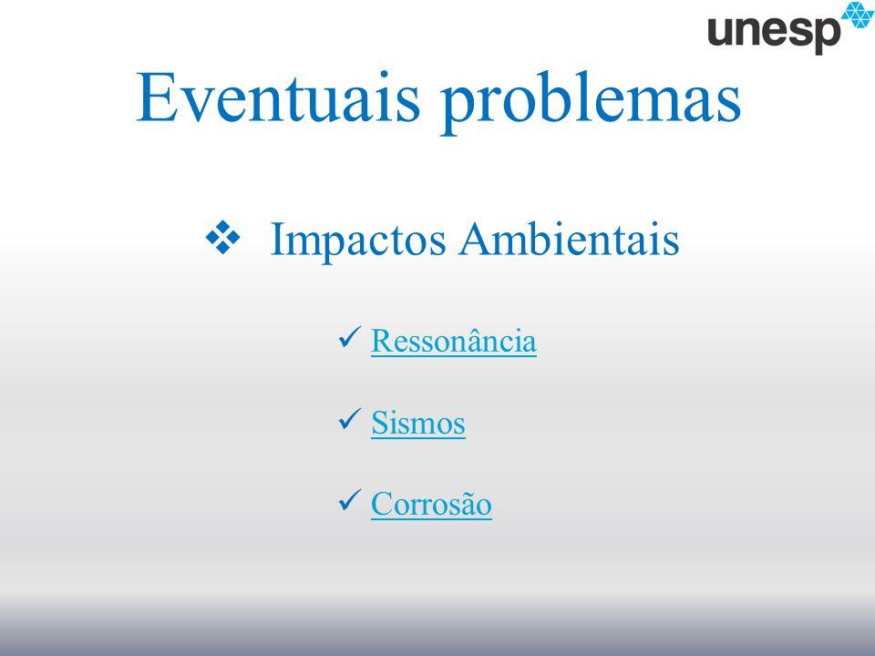 Eventuais problemas Impactos Ambientais Ressonância Sismos Corrosão