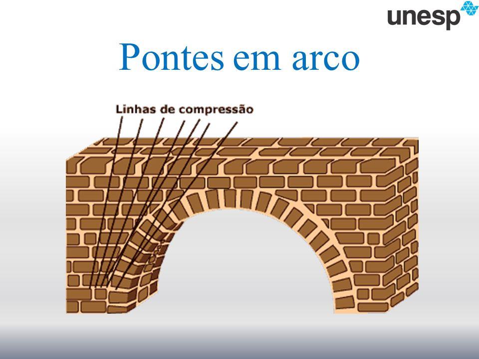 Pontes em arco