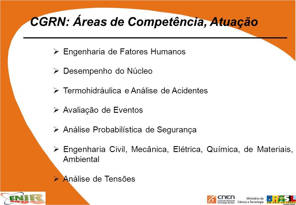 CGRN: Áreas de Competência, Atuação