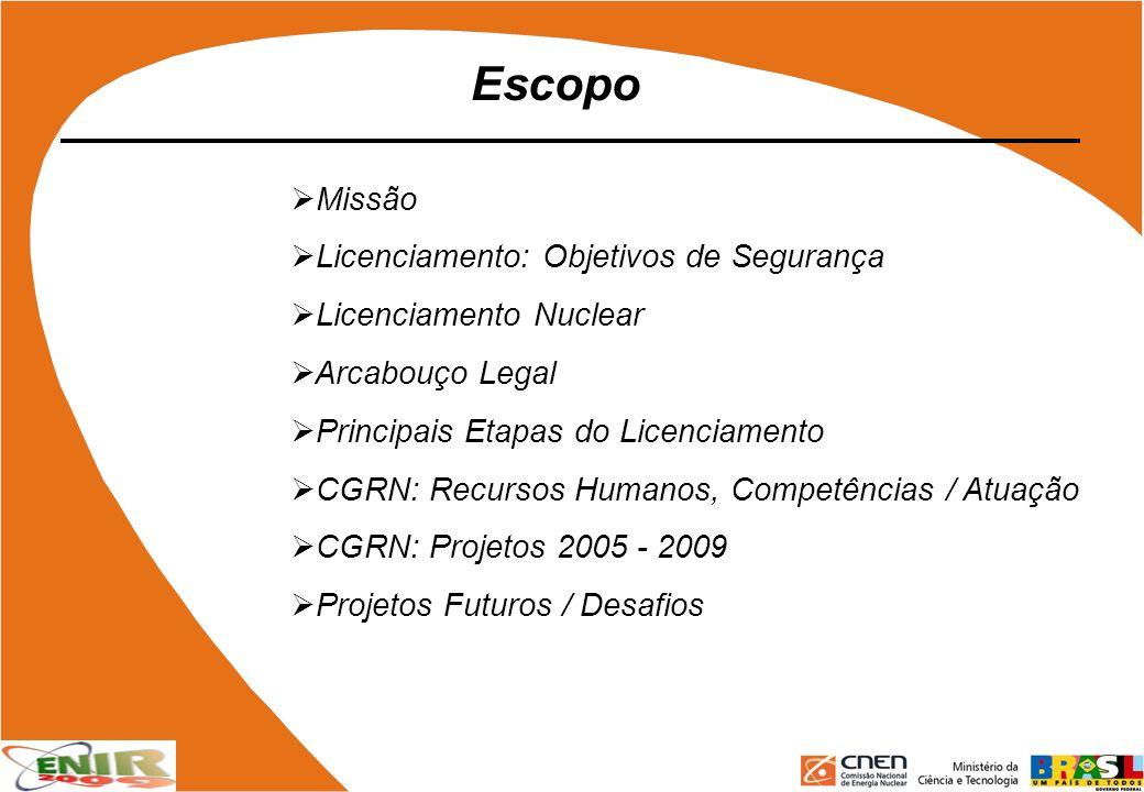 Escopo Missão Licenciamento: Objetivos de Segurança