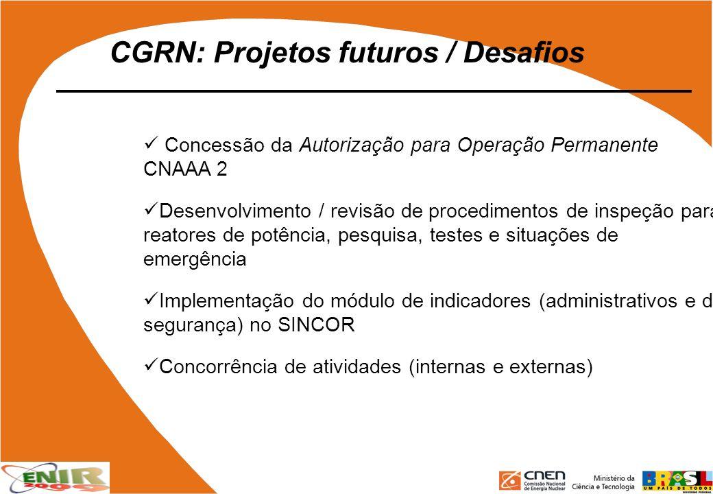 CGRN: Projetos futuros / Desafios
