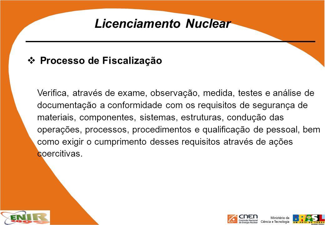 Licenciamento Nuclear