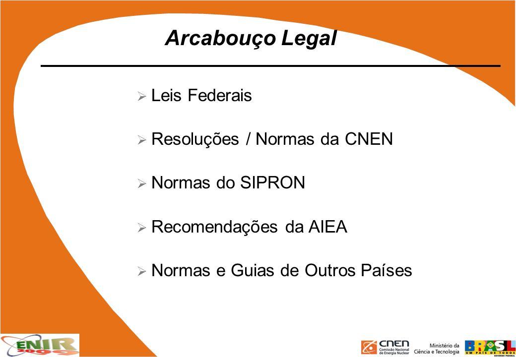Arcabouço Legal Leis Federais Resoluções / Normas da CNEN
