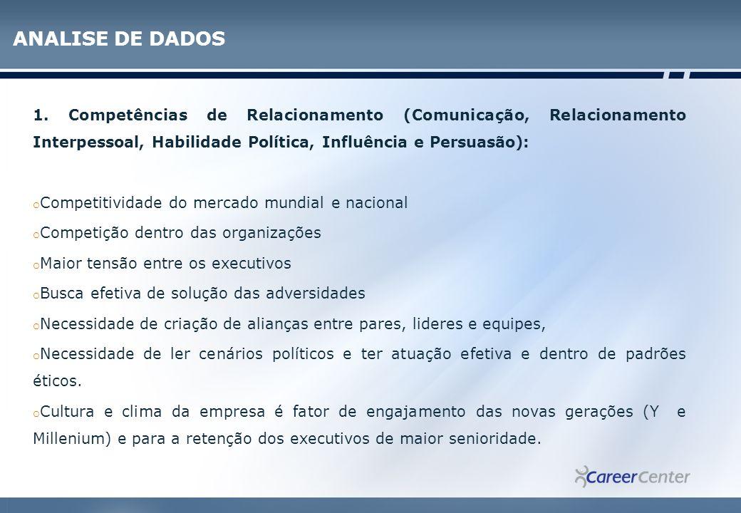 ANALISE DE DADOS 1. Competências de Relacionamento (Comunicação, Relacionamento Interpessoal, Habilidade Política, Influência e Persuasão):