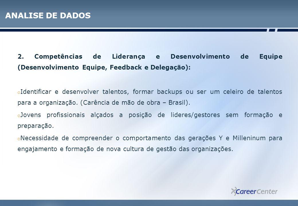 ANALISE DE DADOS 2. Competências de Liderança e Desenvolvimento de Equipe (Desenvolvimento Equipe, Feedback e Delegação):