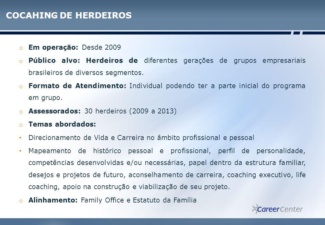 COCAHING DE HERDEIROS Em operação: Desde 2009
