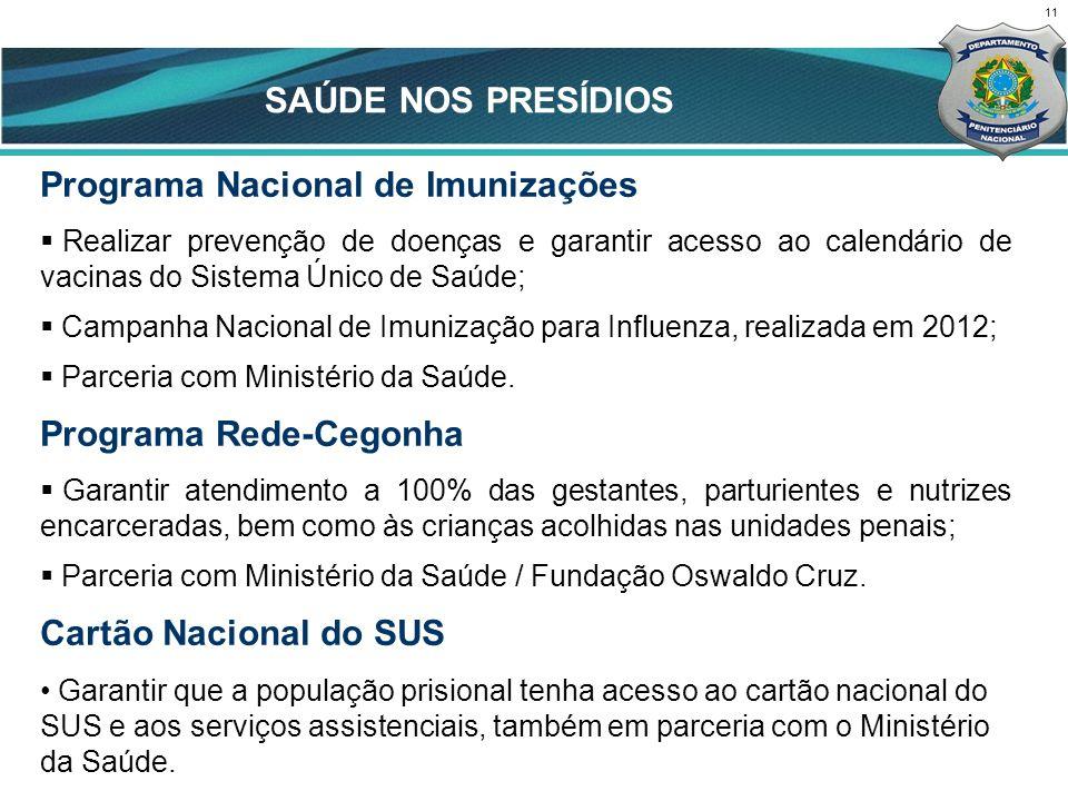 CENÁRIO ATUAL SAÚDE NOS PRESÍDIOS Programa Nacional de Imunizações