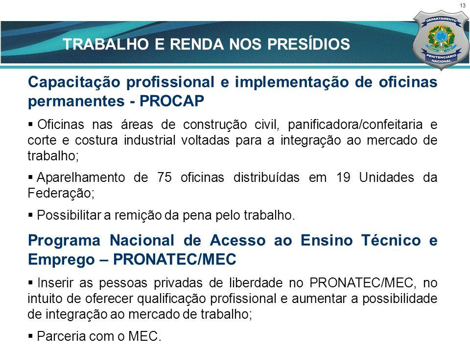 TRABALHO E RENDA NOS PRESÍDIOS