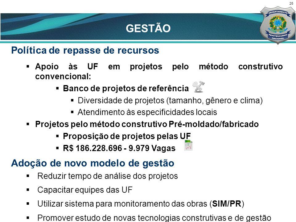 GESTÃO Política de repasse de recursos Adoção de novo modelo de gestão