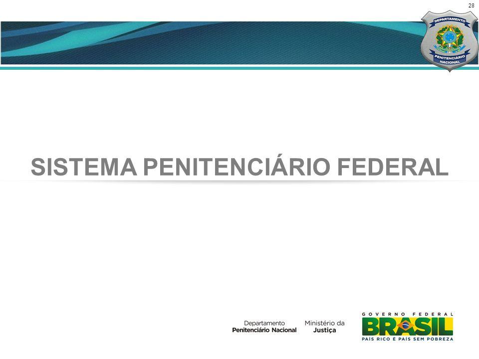 SISTEMA PENITENCIÁRIO FEDERAL