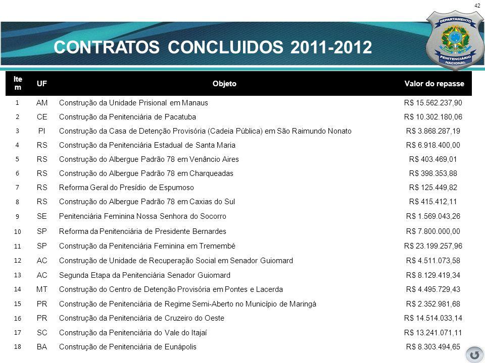CONTRATOS CONCLUIDOS 2011-2012