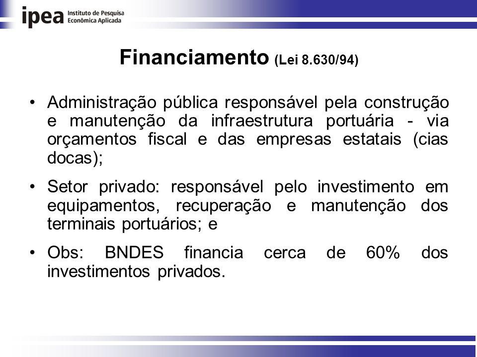 Financiamento (Lei 8.630/94)
