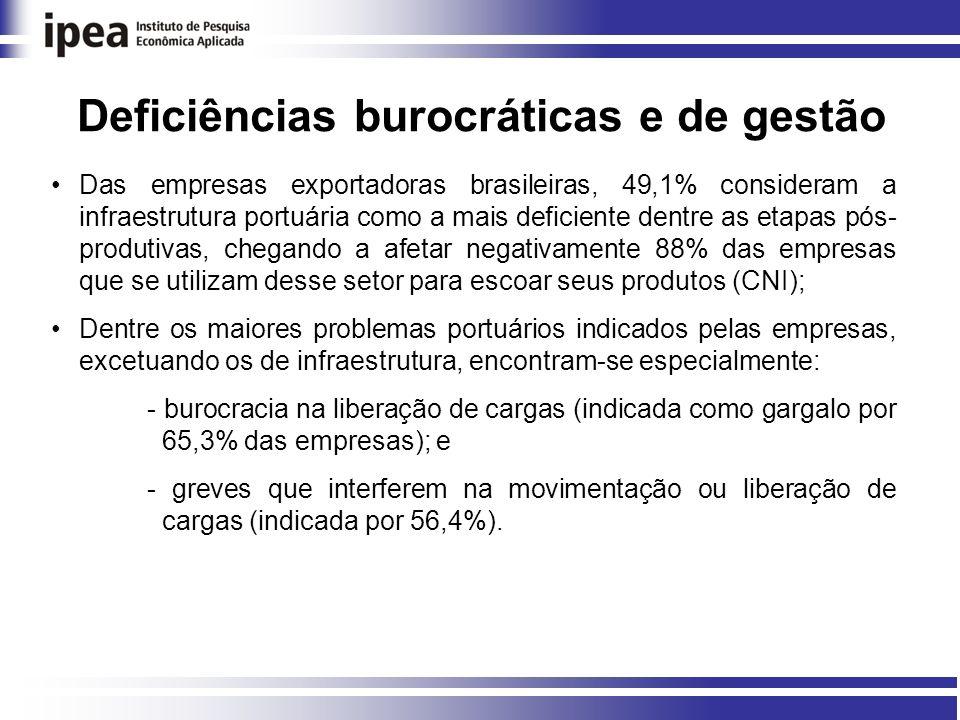 Deficiências burocráticas e de gestão