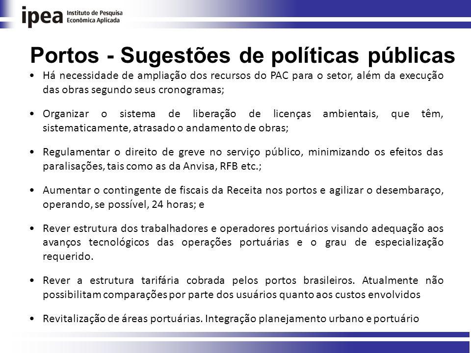 Portos - Sugestões de políticas públicas