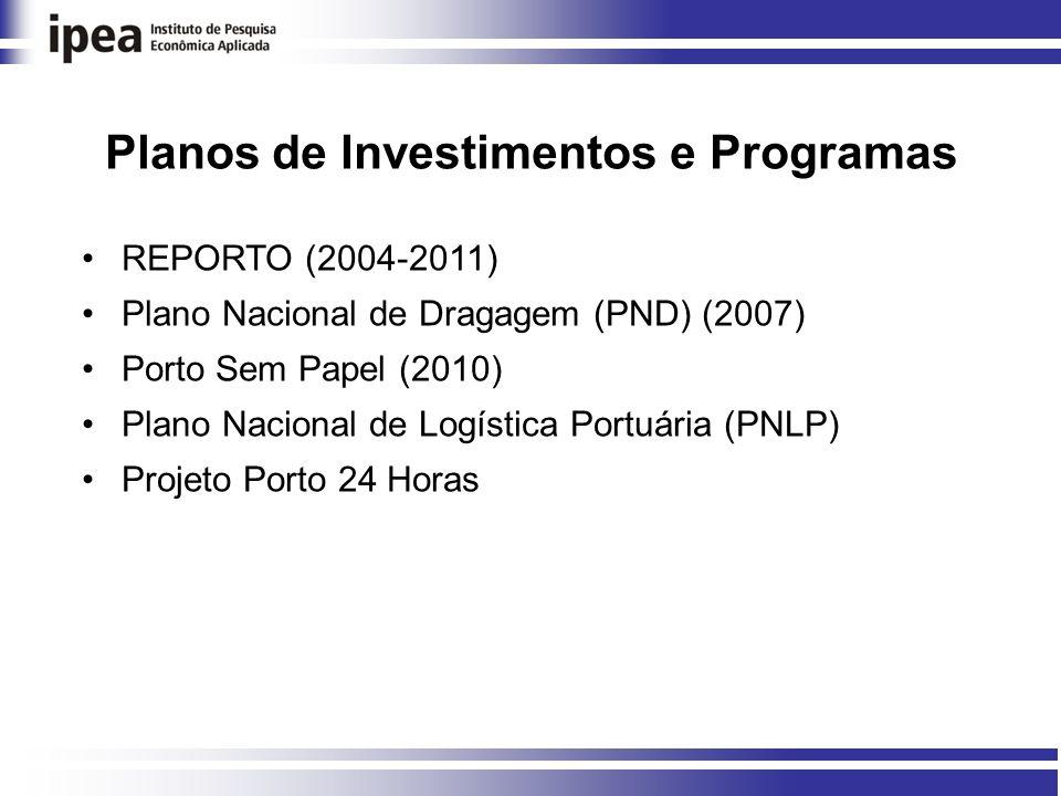 Planos de Investimentos e Programas