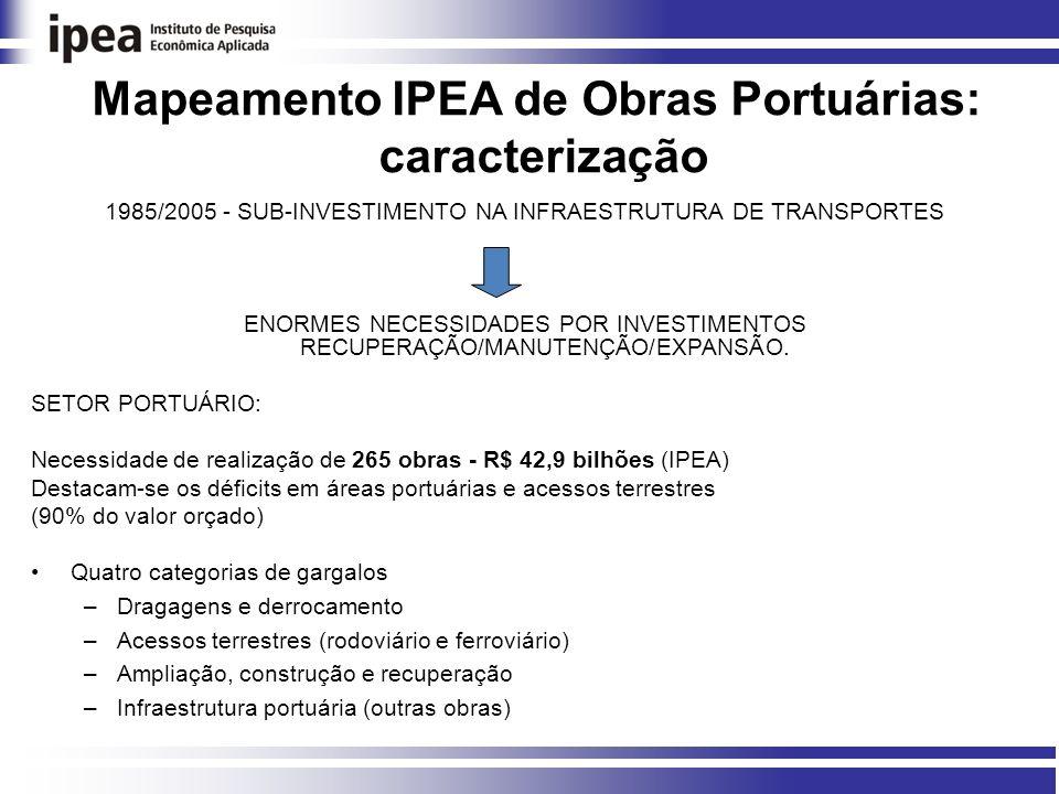 Mapeamento IPEA de Obras Portuárias: caracterização