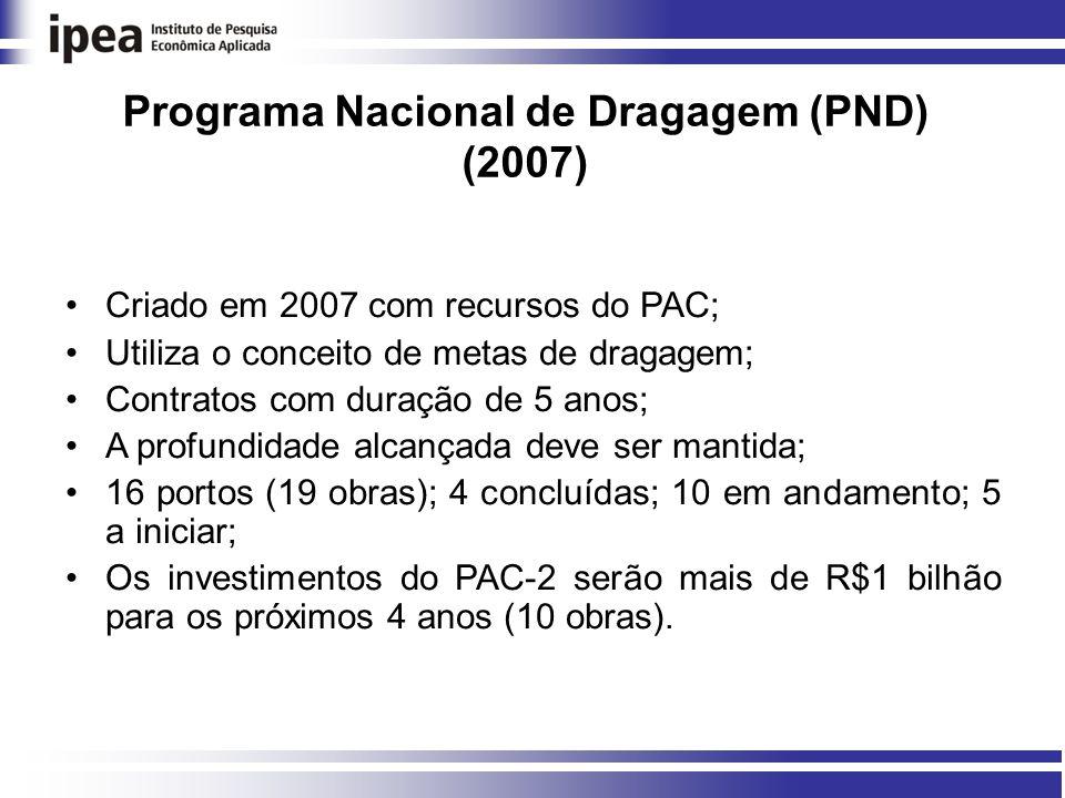 Programa Nacional de Dragagem (PND) (2007)