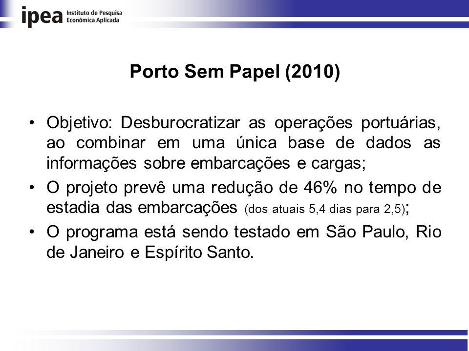 Porto Sem Papel (2010)